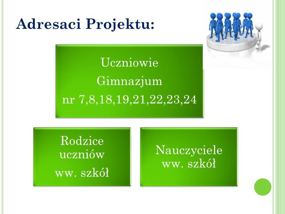 Adresaci Projektu: nr 7,8,18,19,21,22,23,24 Gimnazjum Uczniowie