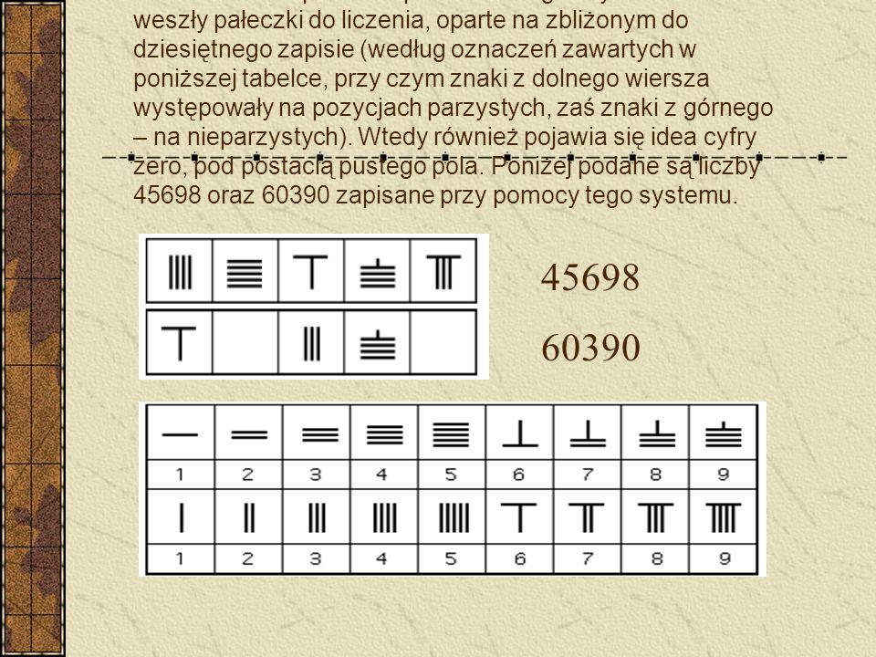 Około IV wieku p.n.e. do powszechnego użycia w Chinach weszły pałeczki do liczenia, oparte na zbliżonym do dziesiętnego zapisie (według oznaczeń zawartych w poniższej tabelce, przy czym znaki z dolnego wiersza występowały na pozycjach parzystych, zaś znaki z górnego – na nieparzystych). Wtedy również pojawia się idea cyfry zero, pod postacią pustego pola. Poniżej podane są liczby 45698 oraz 60390 zapisane przy pomocy tego systemu.