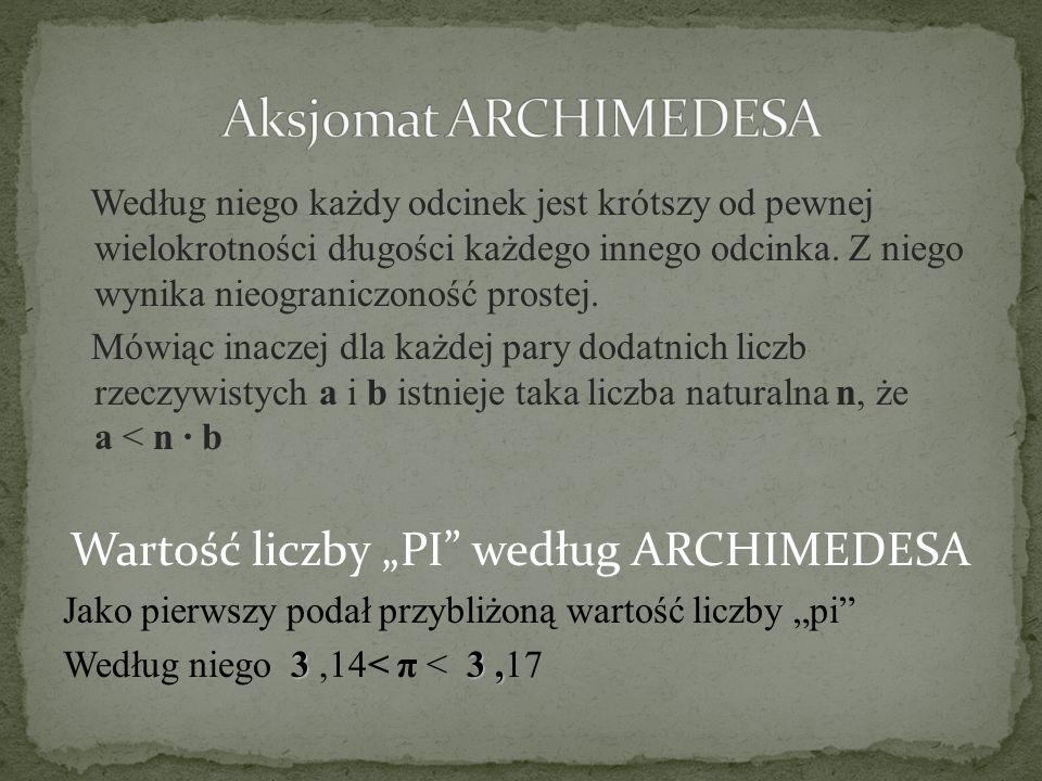 """Wartość liczby """"PI według ARCHIMEDESA"""