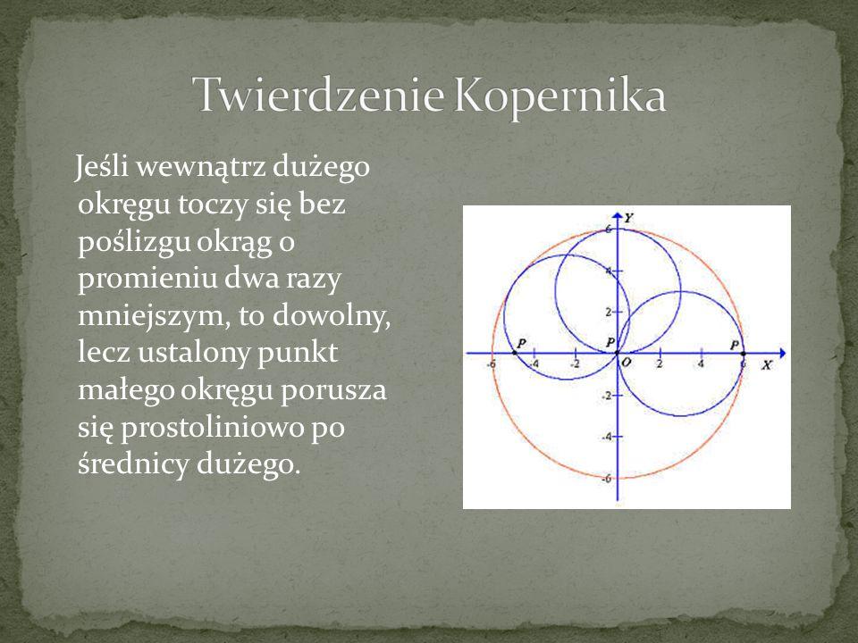 Twierdzenie Kopernika