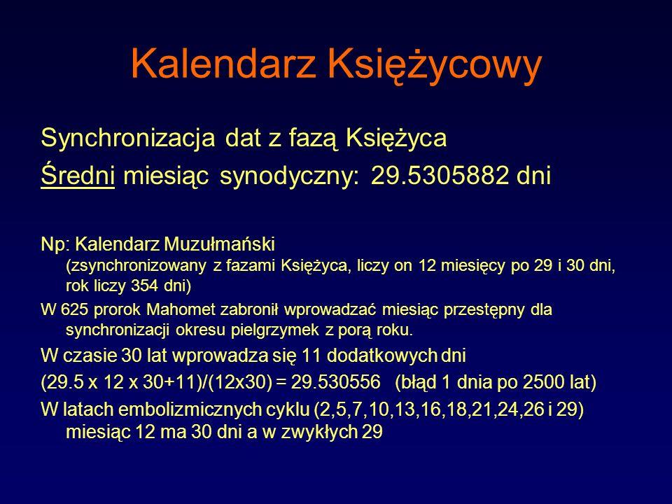 Kalendarz Księżycowy Synchronizacja dat z fazą Księżyca