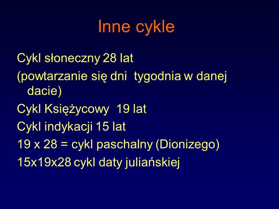 Inne cykle Cykl słoneczny 28 lat