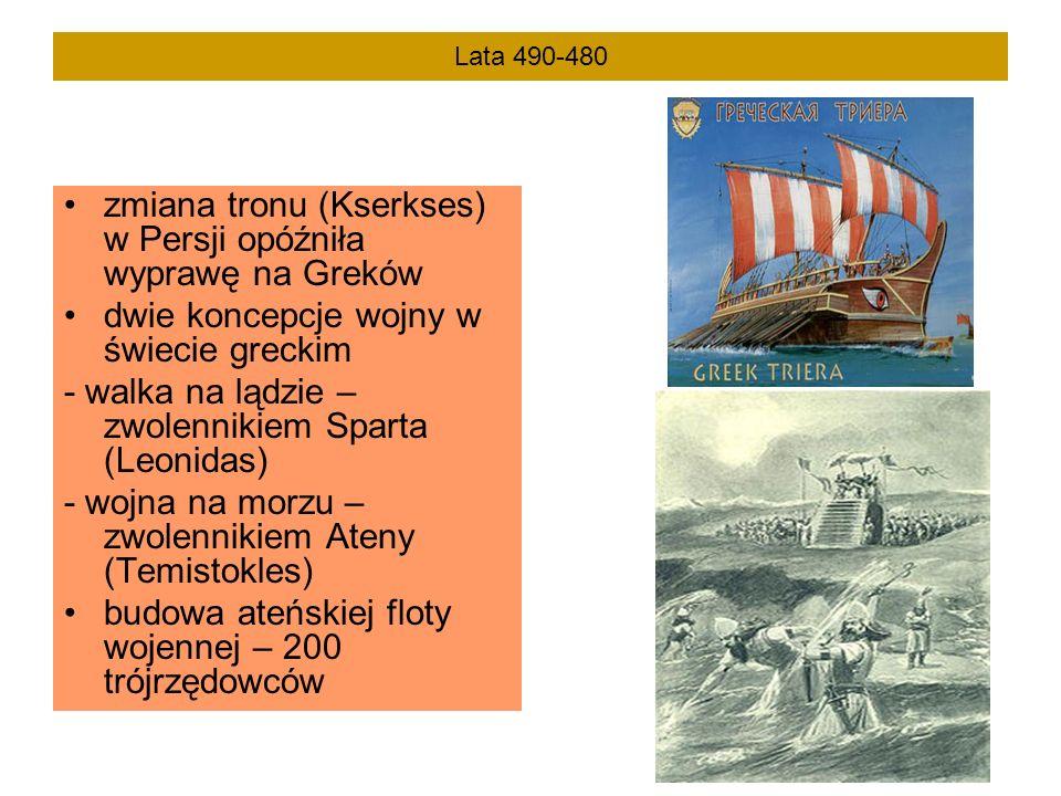 zmiana tronu (Kserkses) w Persji opóźniła wyprawę na Greków