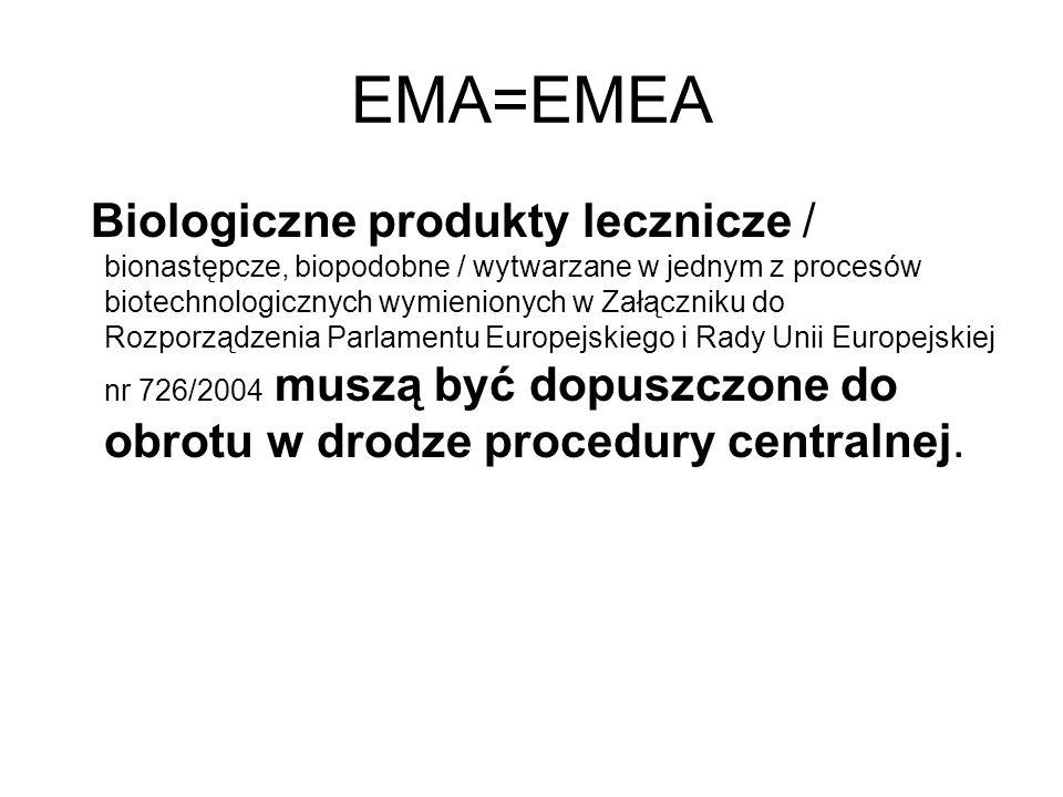EMA=EMEA