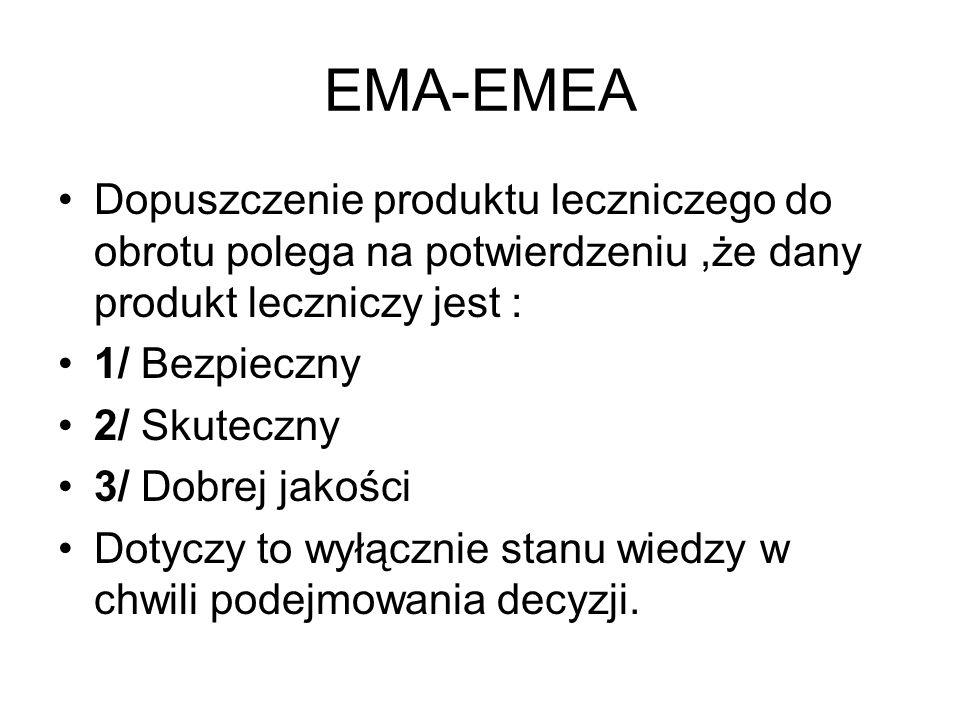EMA-EMEA Dopuszczenie produktu leczniczego do obrotu polega na potwierdzeniu ,że dany produkt leczniczy jest :