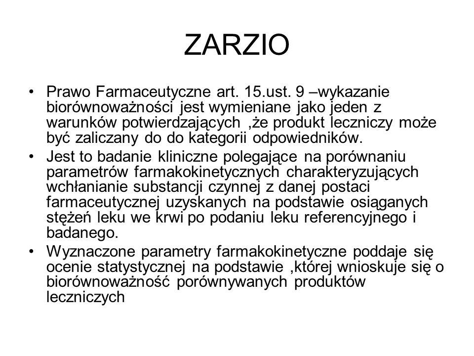 ZARZIO
