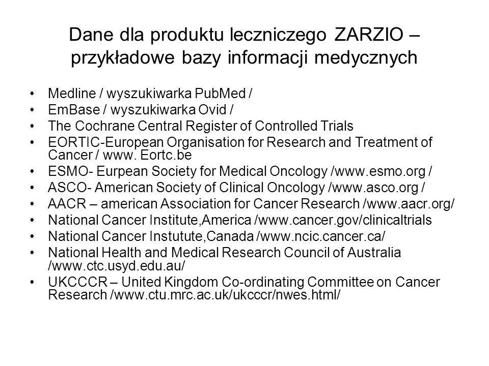 Dane dla produktu leczniczego ZARZIO – przykładowe bazy informacji medycznych