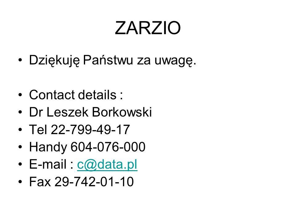 ZARZIO Dziękuję Państwu za uwagę. Contact details :