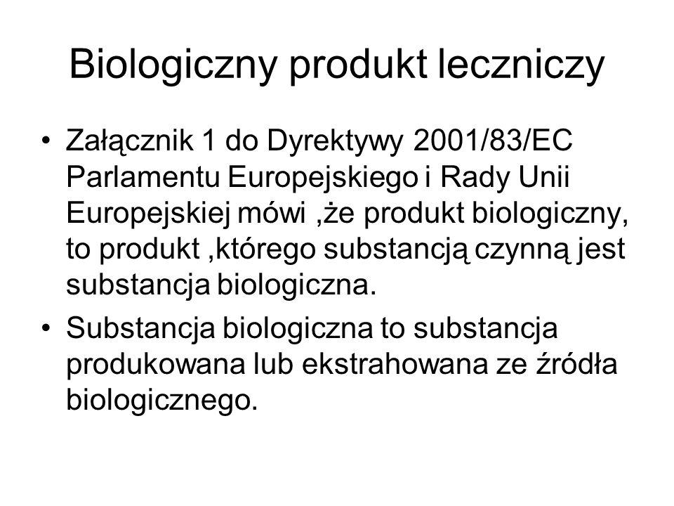 Biologiczny produkt leczniczy