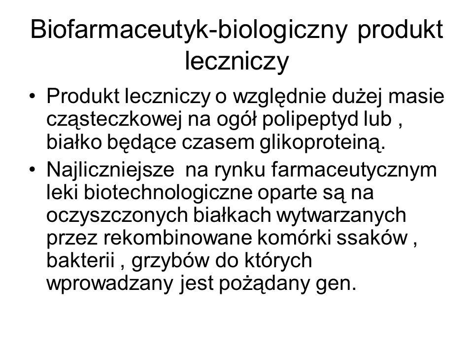 Biofarmaceutyk-biologiczny produkt leczniczy