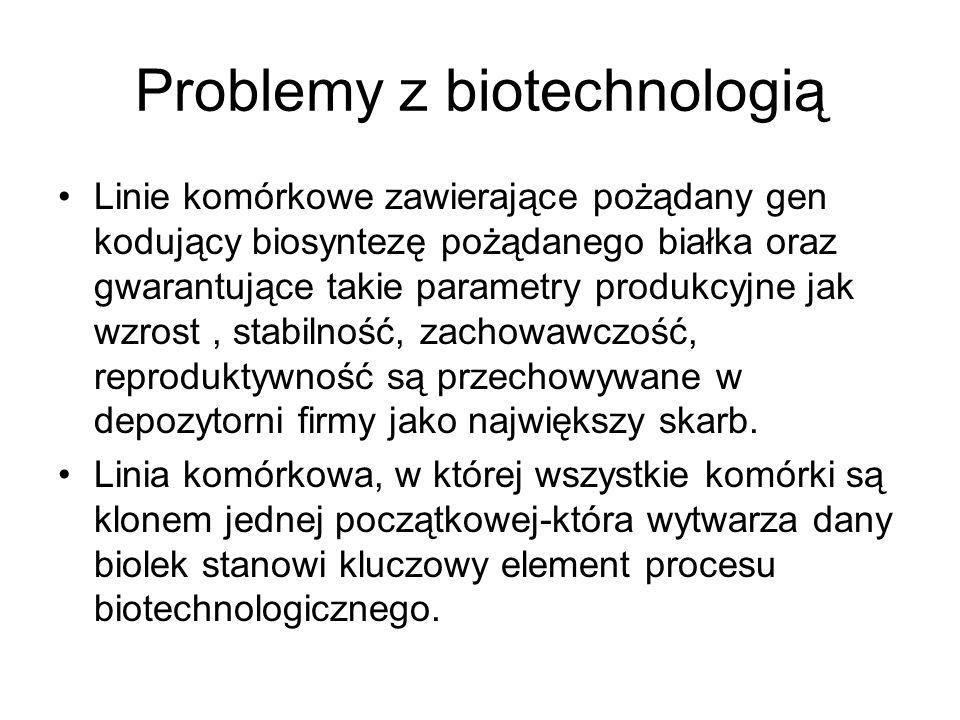 Problemy z biotechnologią