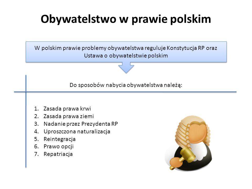 Obywatelstwo w prawie polskim