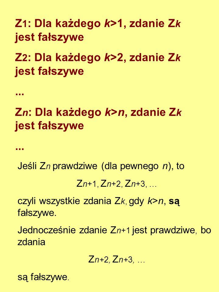 Z1: Dla każdego k>1, zdanie Zk jest fałszywe