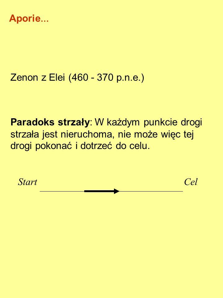 Aporie… Zenon z Elei (460 - 370 p.n.e.)
