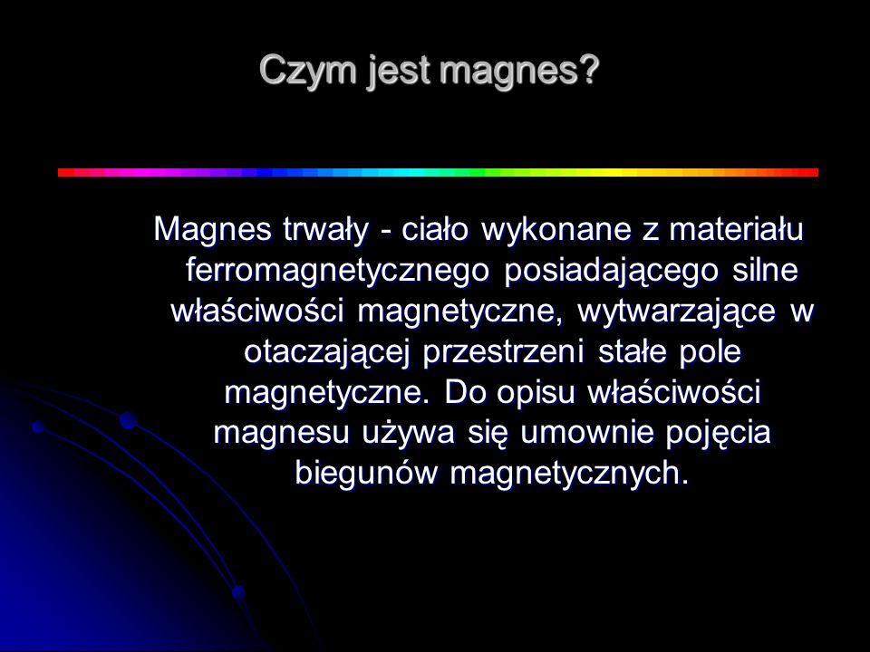 Czym jest magnes