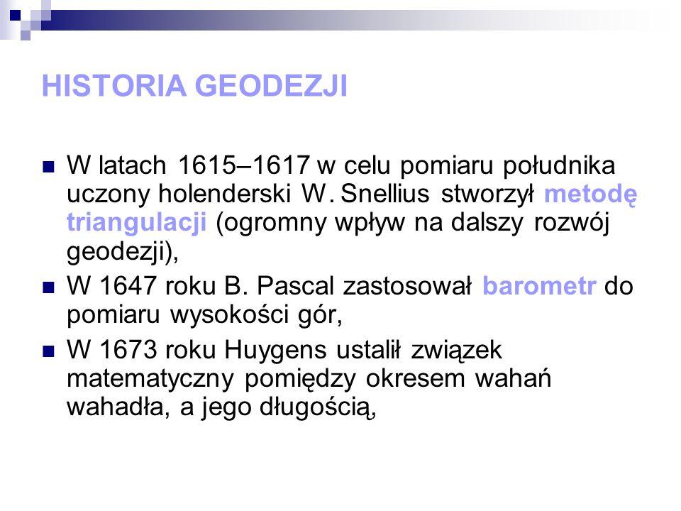 HISTORIA GEODEZJI