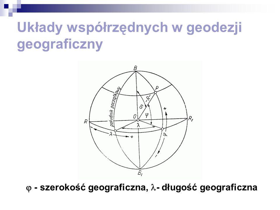 Układy współrzędnych w geodezji geograficzny