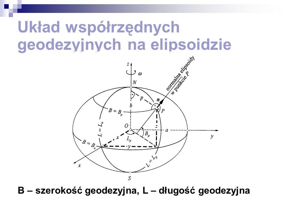 Układ współrzędnych geodezyjnych na elipsoidzie