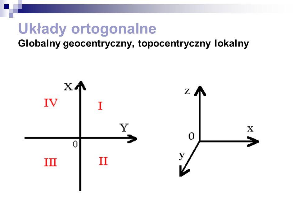 Układy ortogonalne Globalny geocentryczny, topocentryczny lokalny