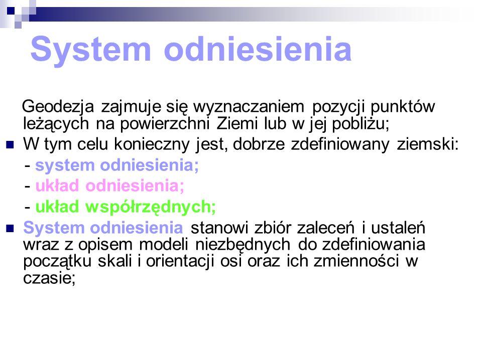 System odniesieniaGeodezja zajmuje się wyznaczaniem pozycji punktów leżących na powierzchni Ziemi lub w jej pobliżu;