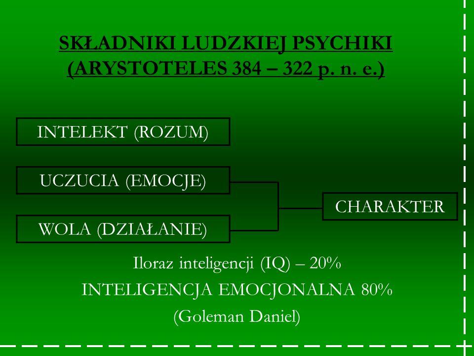 SKŁADNIKI LUDZKIEJ PSYCHIKI (ARYSTOTELES 384 – 322 p. n. e.)