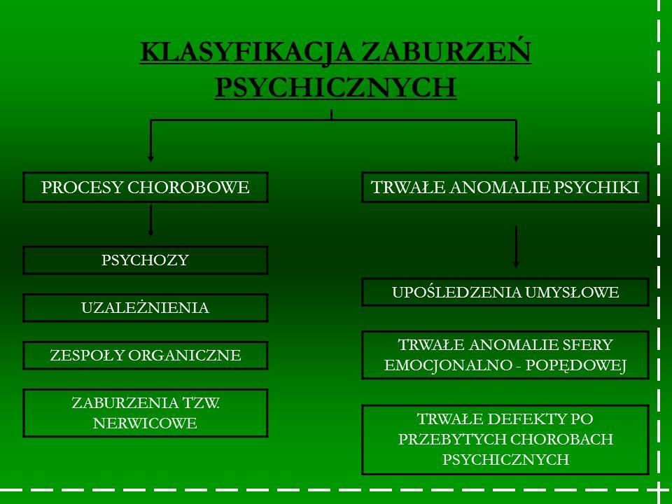 KLASYFIKACJA ZABURZEŃ PSYCHICZNYCH