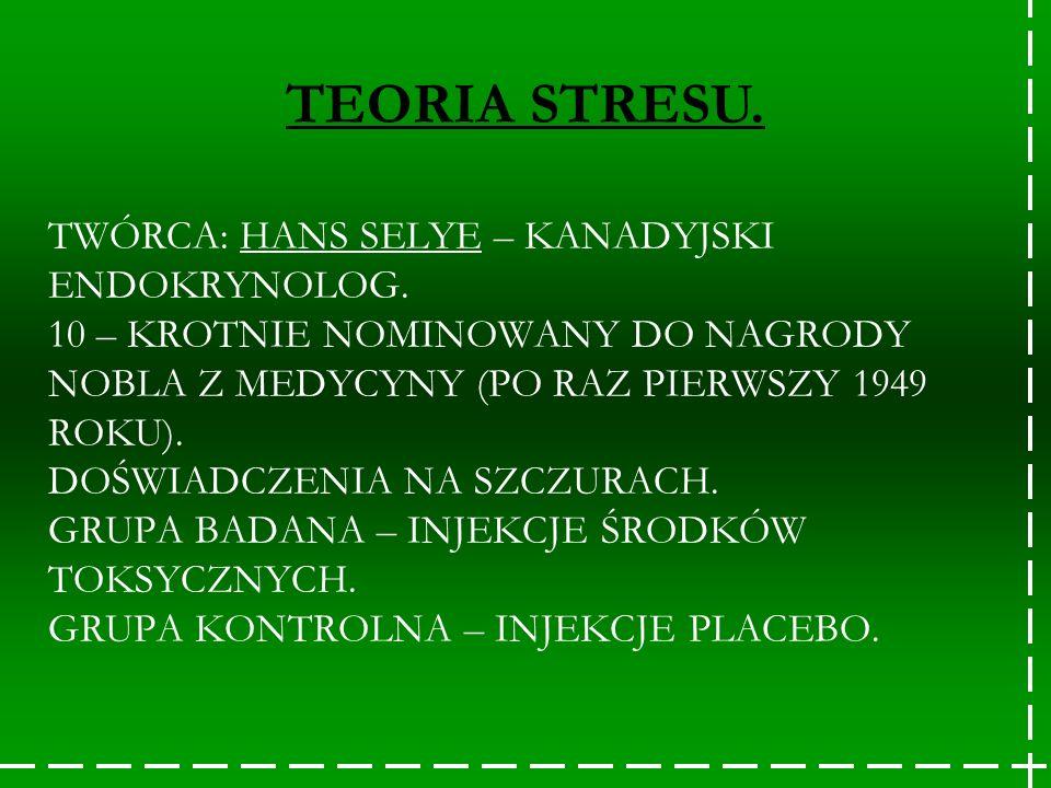 TEORIA STRESU.