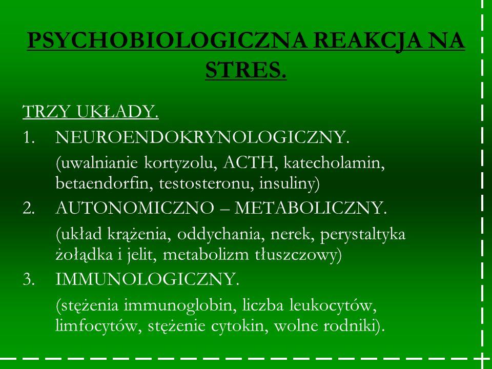 PSYCHOBIOLOGICZNA REAKCJA NA STRES.