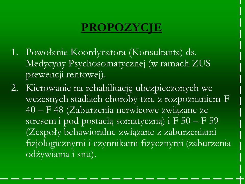 PROPOZYCJE Powołanie Koordynatora (Konsultanta) ds. Medycyny Psychosomatycznej (w ramach ZUS prewencji rentowej).