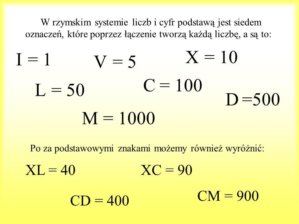 X = 10 I = 1 V = 5 C = 100 L = 50 D =500 M = 1000 XL = 40 XC = 90