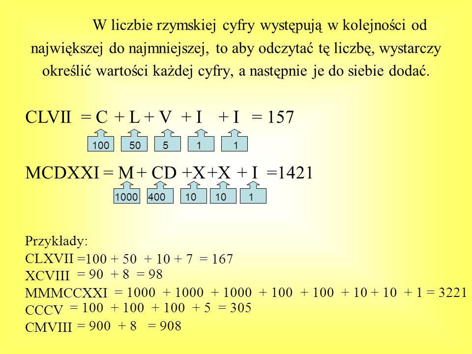 W liczbie rzymskiej cyfry występują w kolejności od