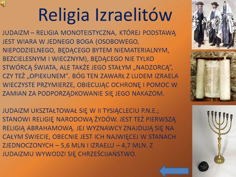 Religia Izraelitów