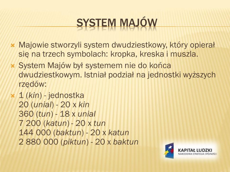 System Majów Majowie stworzyli system dwudziestkowy, który opierał się na trzech symbolach: kropka, kreska i muszla.