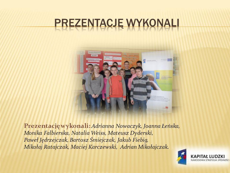 Prezentację wykonali Prezentację wykonali: Adrianna Nowaczyk, Joanna Łeńska, Monika Falbierska, Natalia Weiss, Mateusz Dyderski,