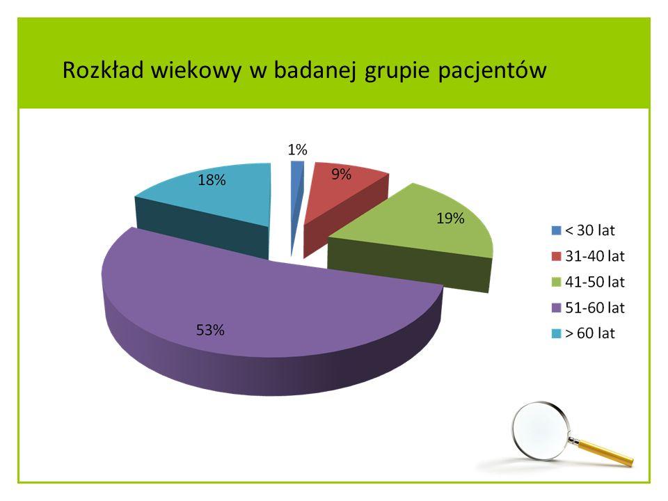 Rozkład wiekowy w badanej grupie pacjentów