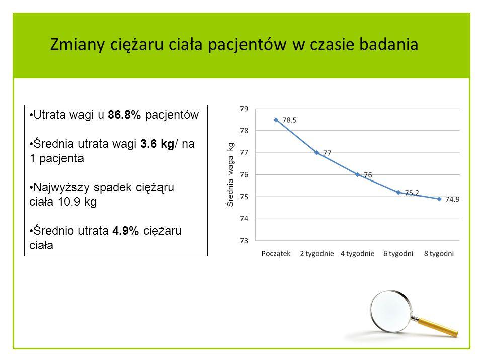 Zmiany ciężaru ciała pacjentów w czasie badania
