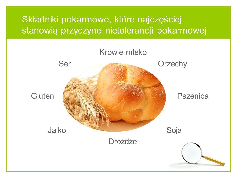 Składniki pokarmowe, które najczęściej stanowią przyczynę nietolerancji pokarmowej