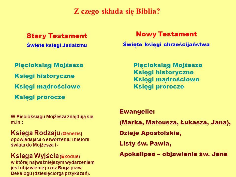 Z czego składa się Biblia