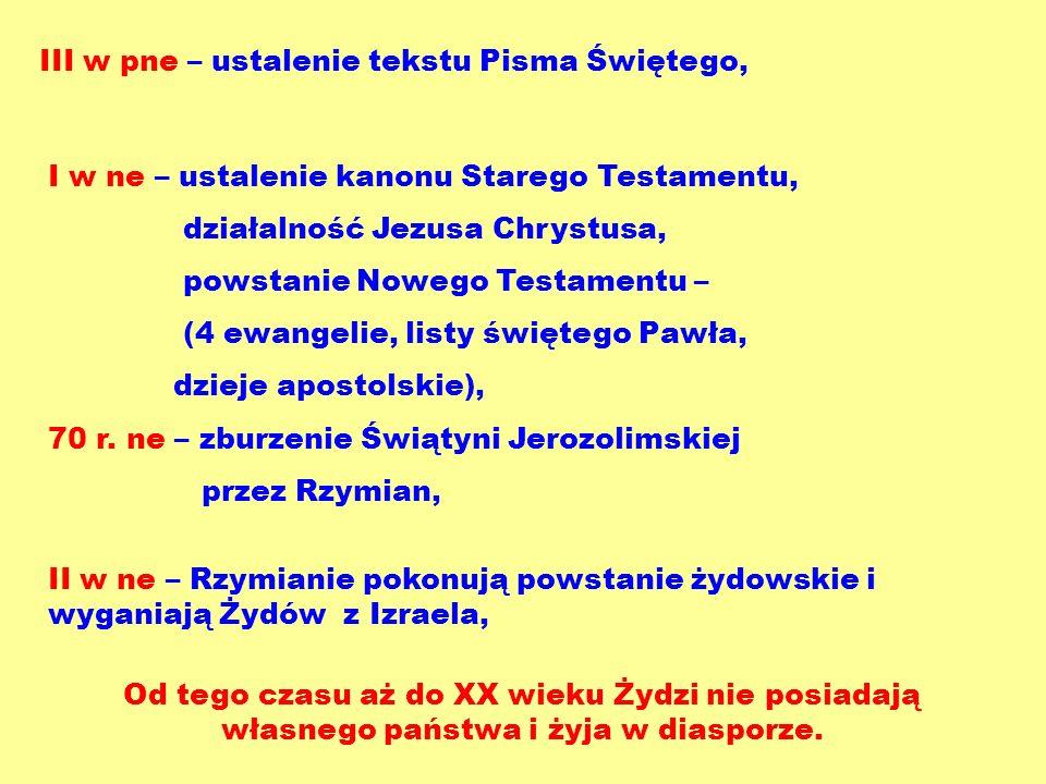 III w pne – ustalenie tekstu Pisma Świętego,