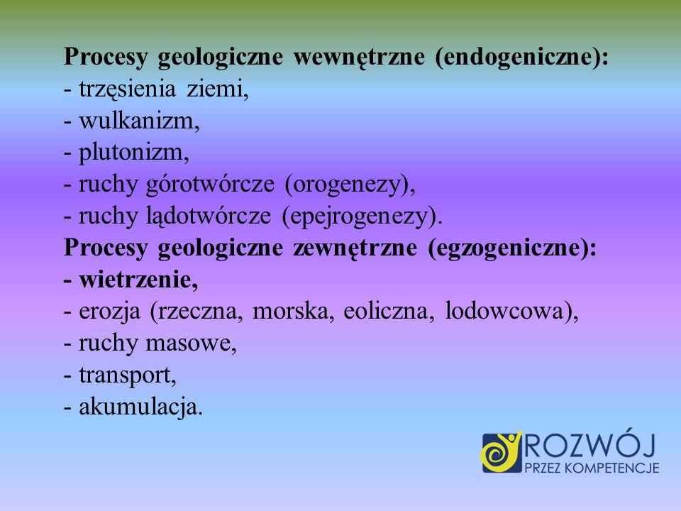 Procesy geologiczne wewnętrzne (endogeniczne): - trzęsienia ziemi, - wulkanizm, - plutonizm, - ruchy górotwórcze (orogenezy), - ruchy lądotwórcze (epejrogenezy).