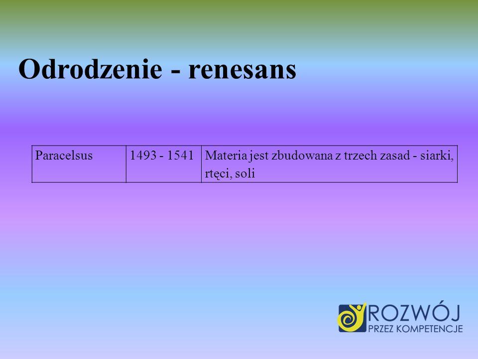 Odrodzenie - renesans Paracelsus 1493 - 1541