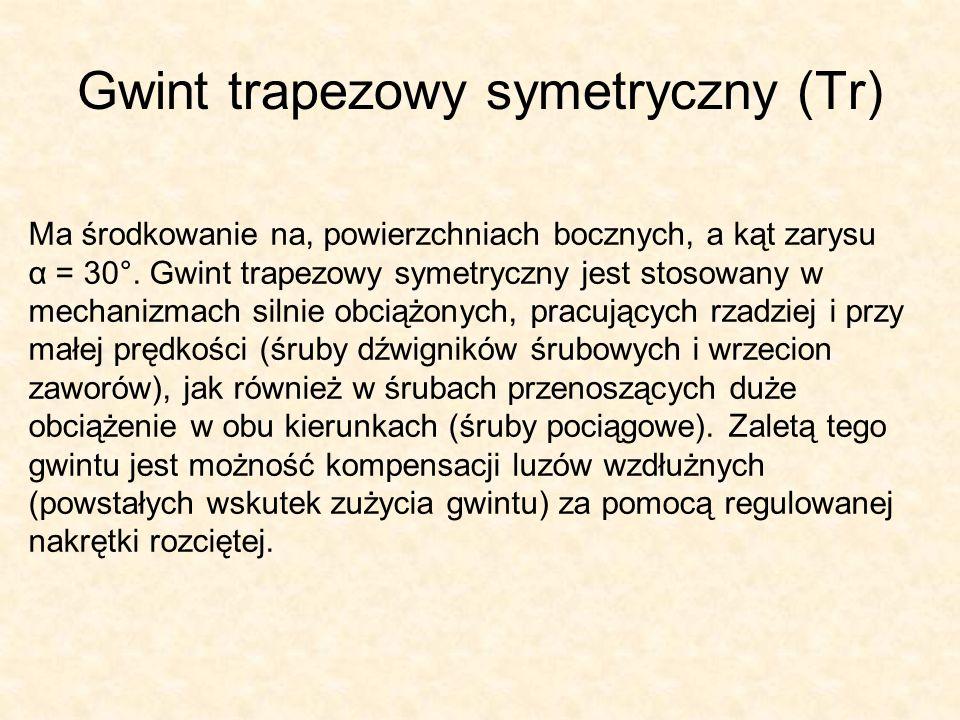 Gwint trapezowy symetryczny (Tr)