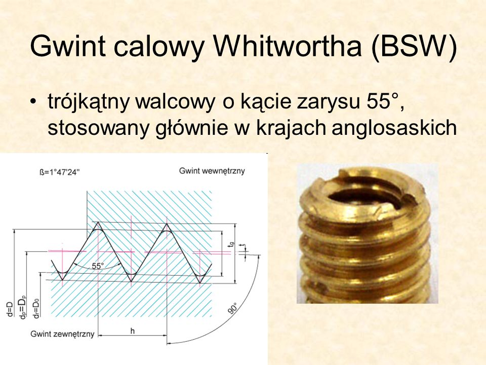 Gwint calowy Whitwortha (BSW)