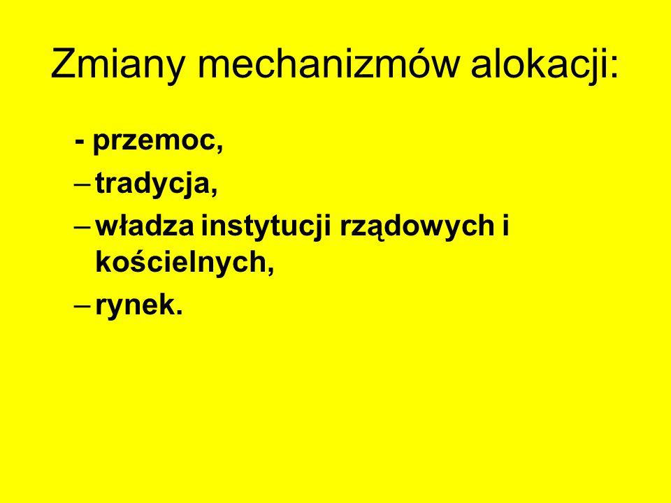 Zmiany mechanizmów alokacji:
