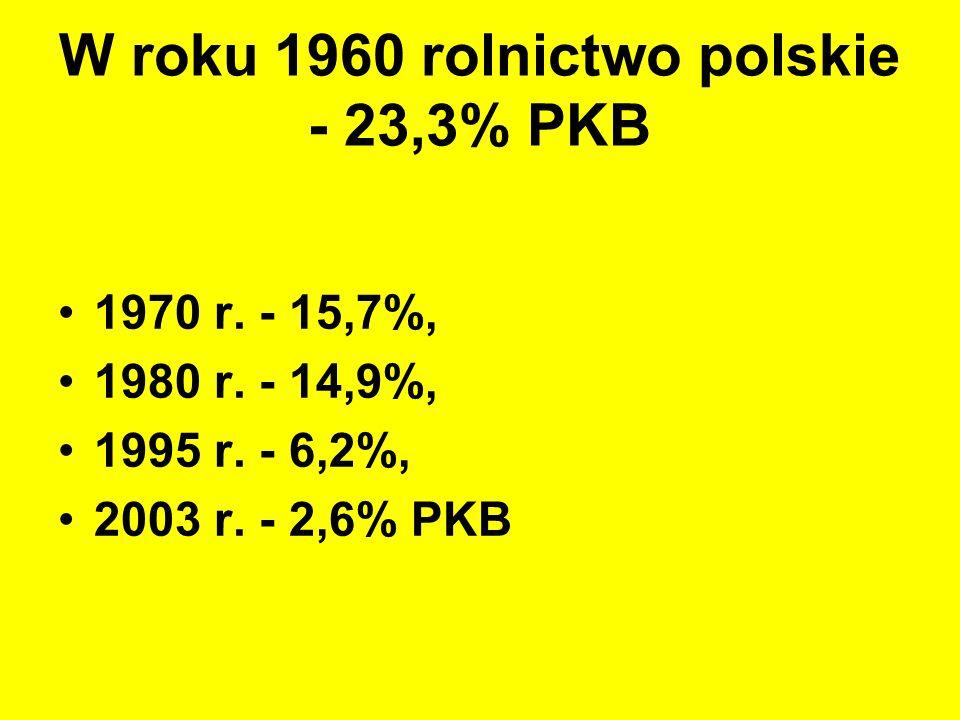 W roku 1960 rolnictwo polskie - 23,3% PKB