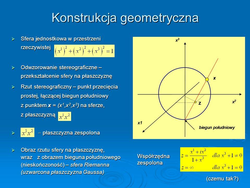 Konstrukcja geometryczna