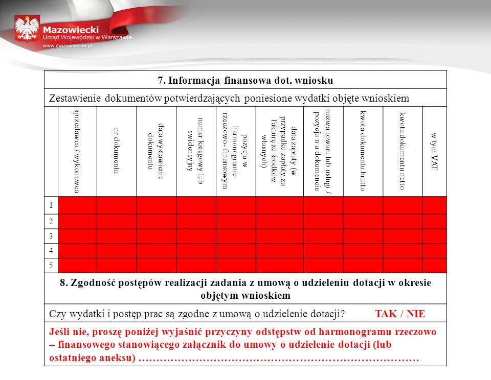 7. Informacja finansowa dot. wniosku