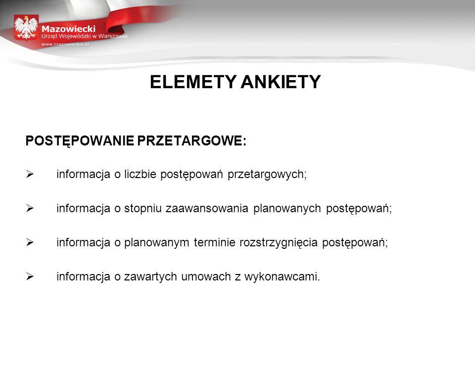 ELEMETY ANKIETY POSTĘPOWANIE PRZETARGOWE: