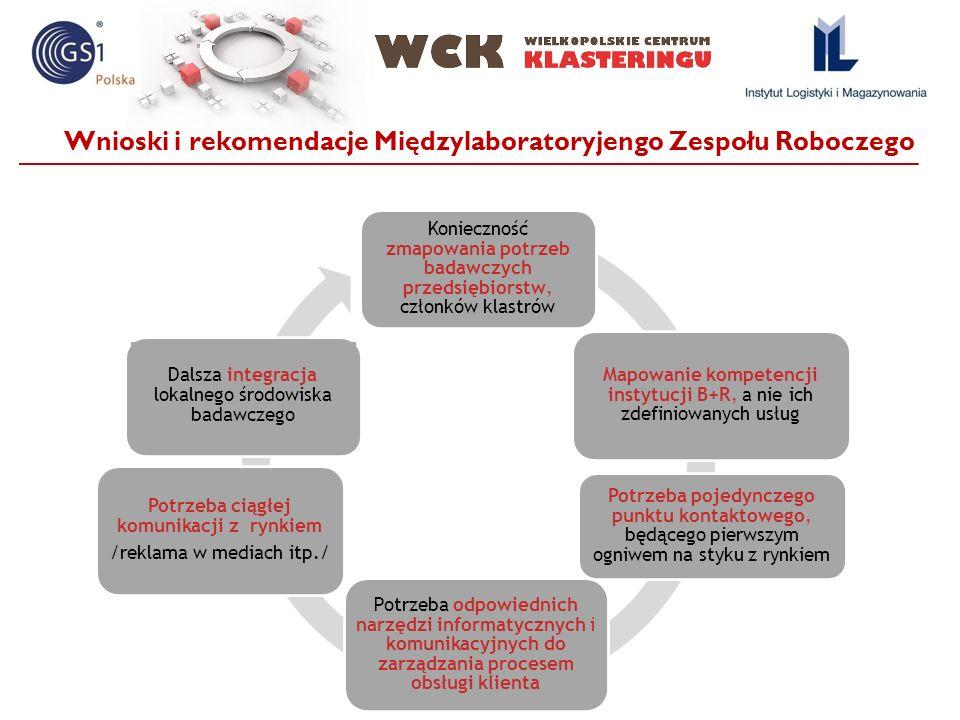 Wnioski i rekomendacje Międzylaboratoryjengo Zespołu Roboczego