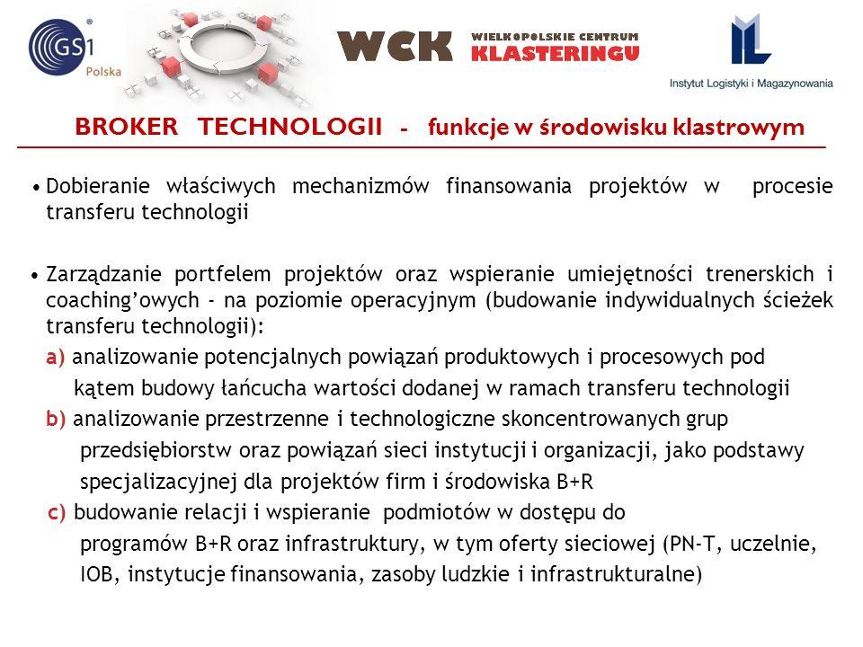 BROKER TECHNOLOGII - funkcje w środowisku klastrowym